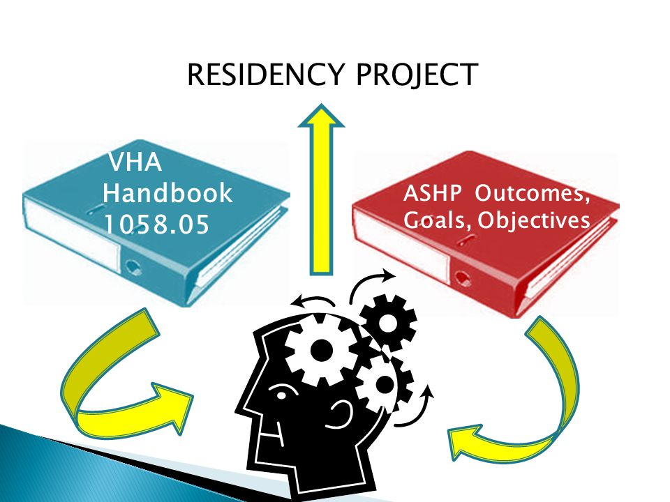 VHA Handbook 1058.05 ASHP Outcomes, Goals, Objectives RESIDENCY PROJECT