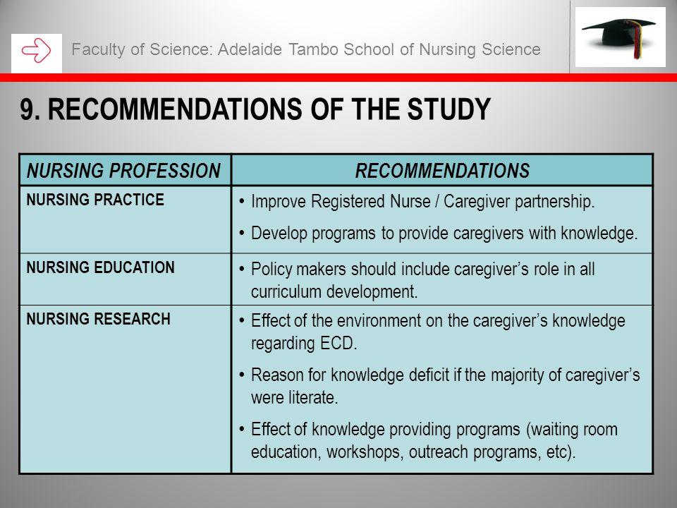 Faculty of Science: Adelaide Tambo School of Nursing Science 9.
