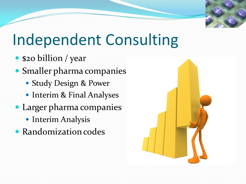 Independent Consulting $20 billion / year Smaller pharma companies Study Design & Power Interim & Final Analyses Larger pharma companies Interim Analysis Randomization codes