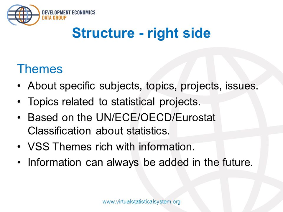 Structure - right side Themes About specific subjects, topics, projects, issues.
