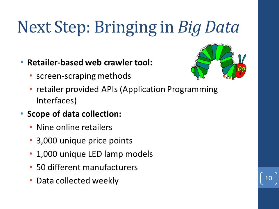 Next Step: Bringing in Big Data Retailer-based web crawler tool: screen-scraping methods retailer provided APIs (Application Programming Interfaces) Scope of data collection: Nine online retailers 3,000 unique price points 1,000 unique LED lamp models 50 different manufacturers Data collected weekly 10