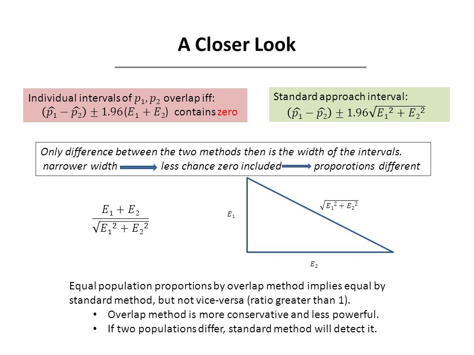 A Closer Look Equal population proportions by overlap method implies equal by standard method, but not vice-versa (ratio greater than 1).