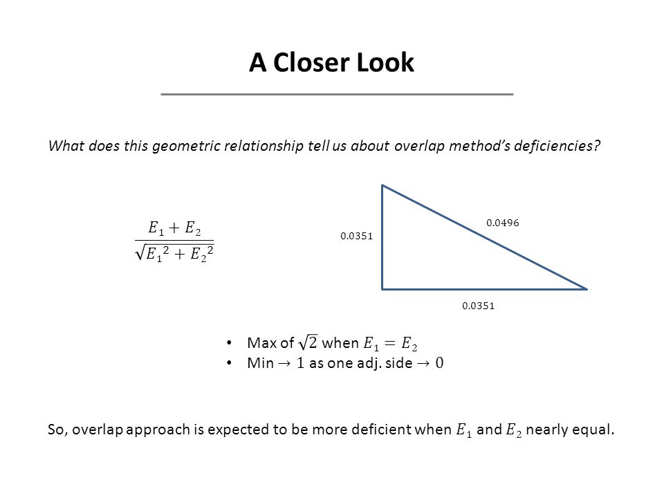 A Closer Look What does this geometric relationship tell us about overlap method's deficiencies