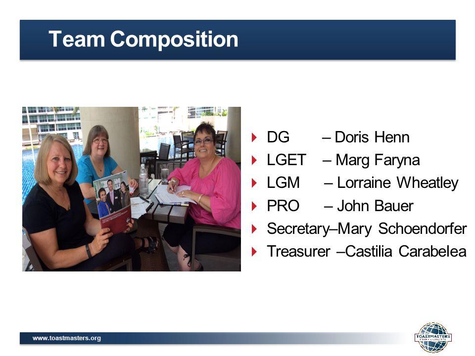 www.toastmasters.org Team Composition  DG – Doris Henn  LGET – Marg Faryna  LGM – Lorraine Wheatley  PRO – John Bauer  Secretary–Mary Schoendorfer  Treasurer –Castilia Carabelea
