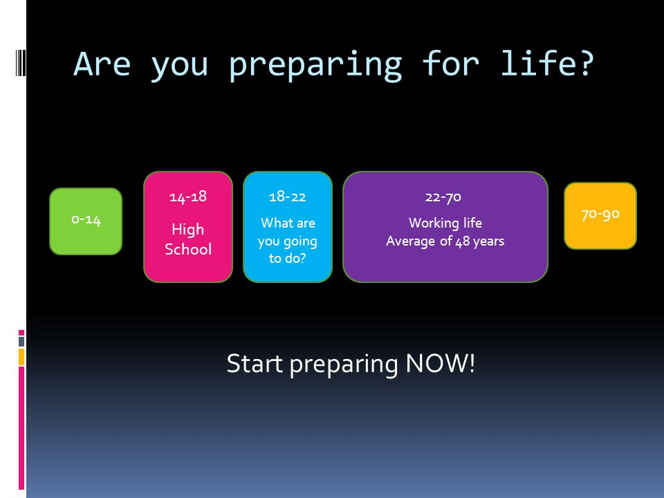 Are you preparing for life. Start preparing NOW.