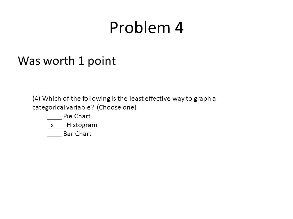 Problem 5 Each part was worth 1 point for a total of 5 (5) Consider the following Histogram (actual histogram of class grades so far in the semester).