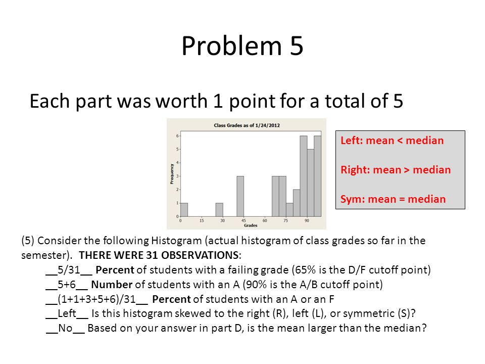 Problem 6 Each part of 5 number summary is worth 1, standard deviation calculation is worth 3; Total of 8 possible points.