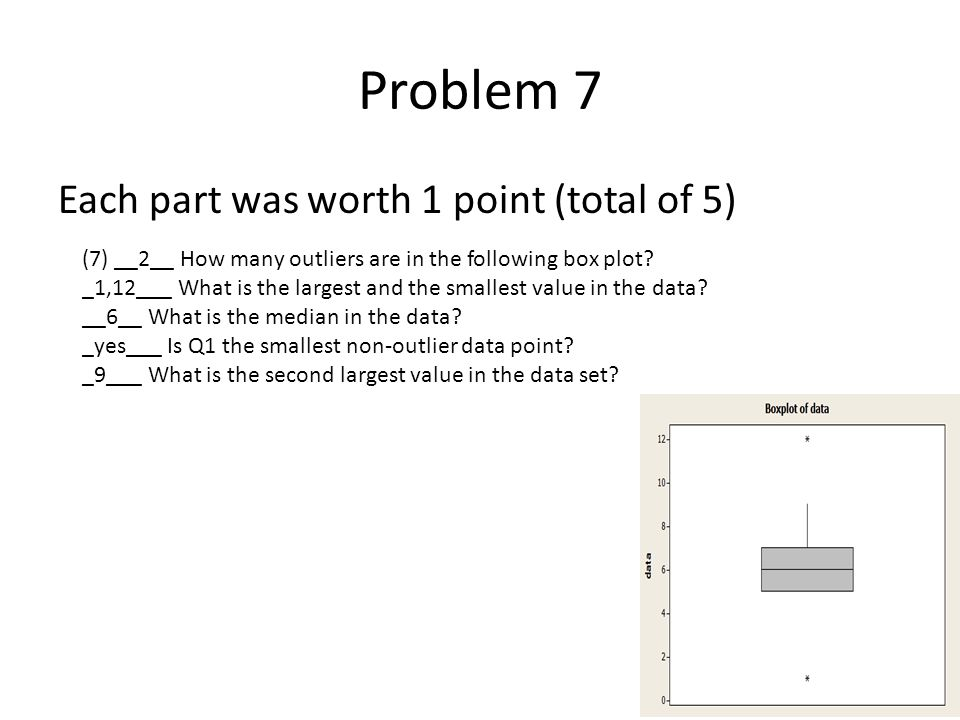 Problem 7 Each part was worth 1 point (total of 5) (7) __2__ How many outliers are in the following box plot? _1,12___ What is the largest and the sma