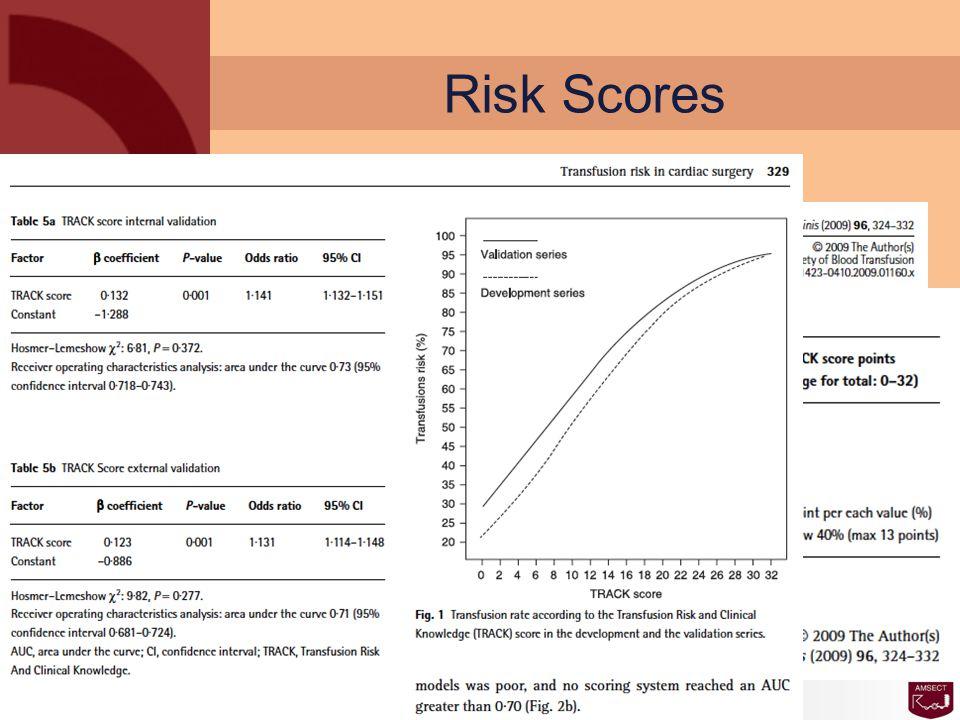 Risk Scores ICEBP - AMSECT 2011 San Antonio