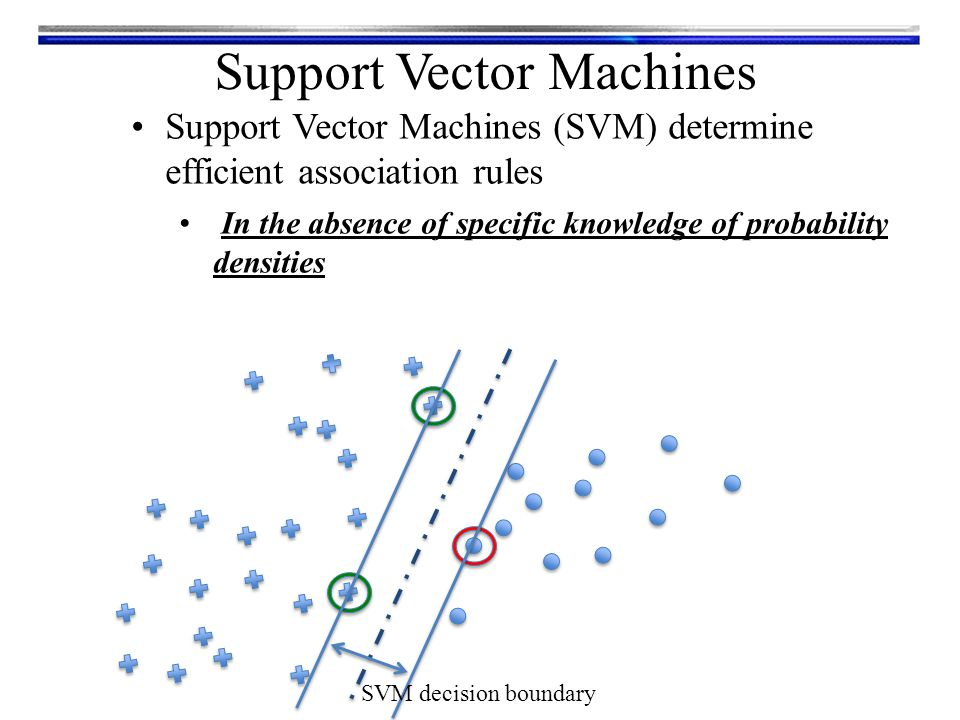 Support Vector Machines Support Vector Machines (SVM) determine efficient association rules In the absence of specific knowledge of probability densities SVM decision boundary