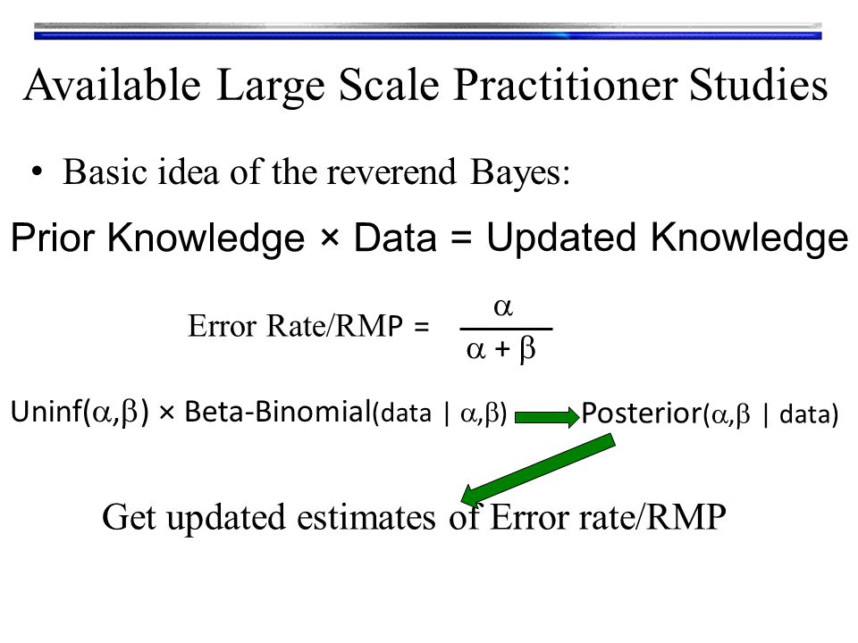 Basic idea of the reverend Bayes: Prior Knowledge × Data = Updated Knowledge  +   Error Rate/RM P = Posterior ( ,  | data) Uninf( ,  ) × Beta-Binomial (data | ,  ) Get updated estimates of Error rate/RMP Available Large Scale Practitioner Studies