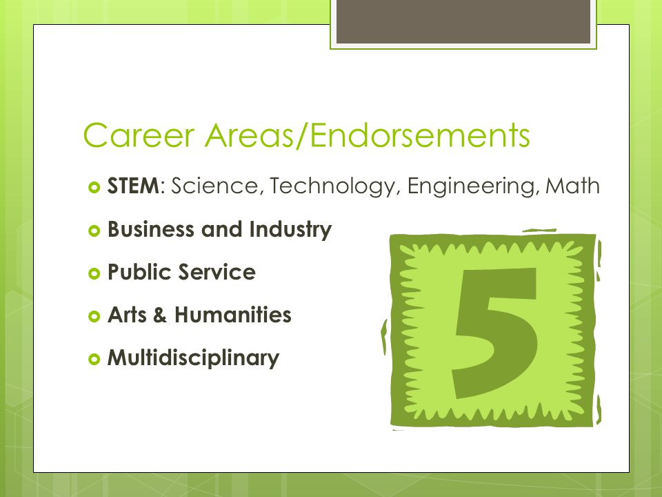 Career Areas/Endorsements  STEM : Science, Technology, Engineering, Math  Business and Industry  Public Service  Arts & Humanities  Multidisciplinary
