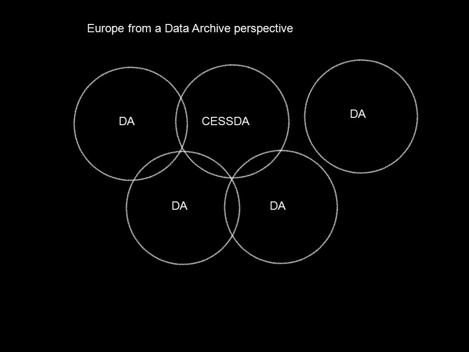 CESSDA DA Europe from a Data Archive perspective