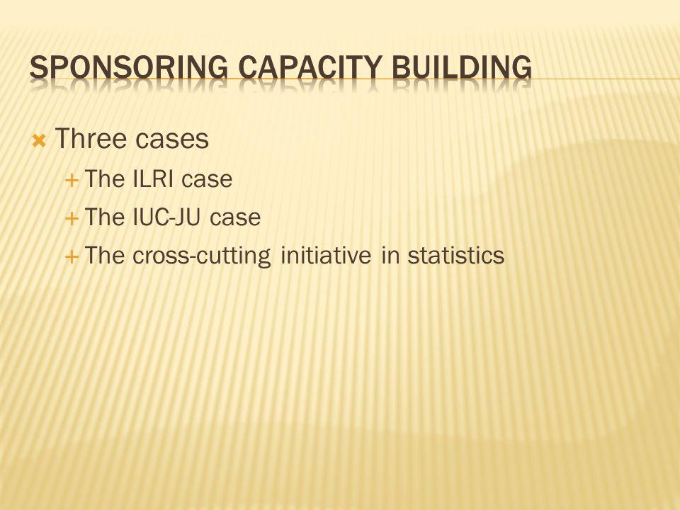  Three cases  The ILRI case  The IUC-JU case  The cross-cutting initiative in statistics