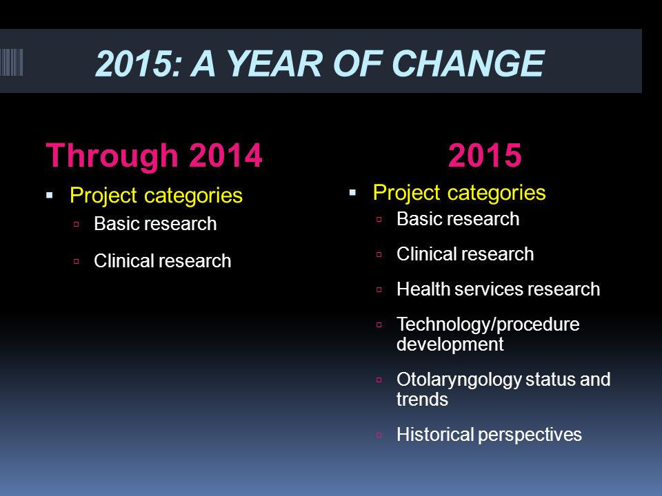 2015: A YEAR OF CHANGE Through 20142015  Project categories  Basic research  Clinical research  Project categories  Basic research  Clinical res
