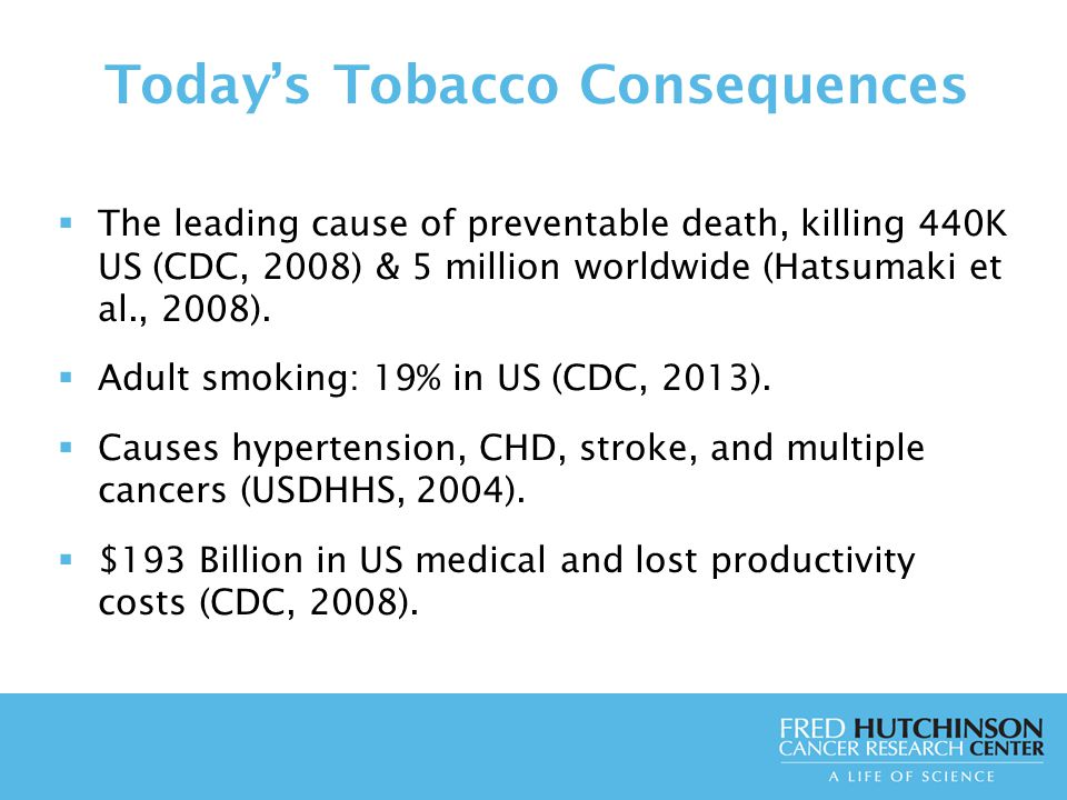 Today's Tobacco Consequences  The leading cause of preventable death, killing 440K US (CDC, 2008) & 5 million worldwide (Hatsumaki et al., 2008).