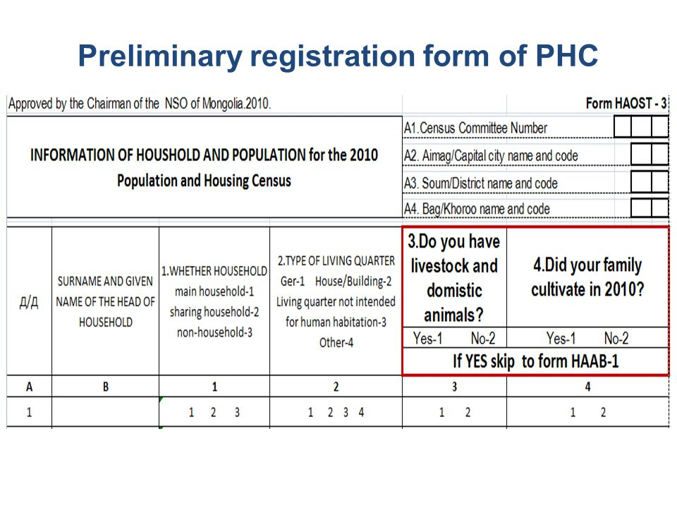 Preliminary registration form of PHC