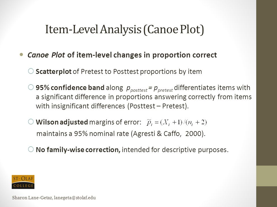 Item-Level Analysis (Canoe Plot) Canoe Plot of item-level changes in proportion correct  Scatterplot of Pretest to Posttest proportions by item  95%