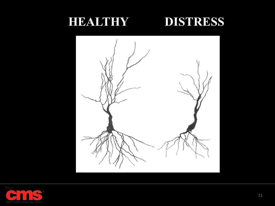 11 HEALTHYDISTRESS