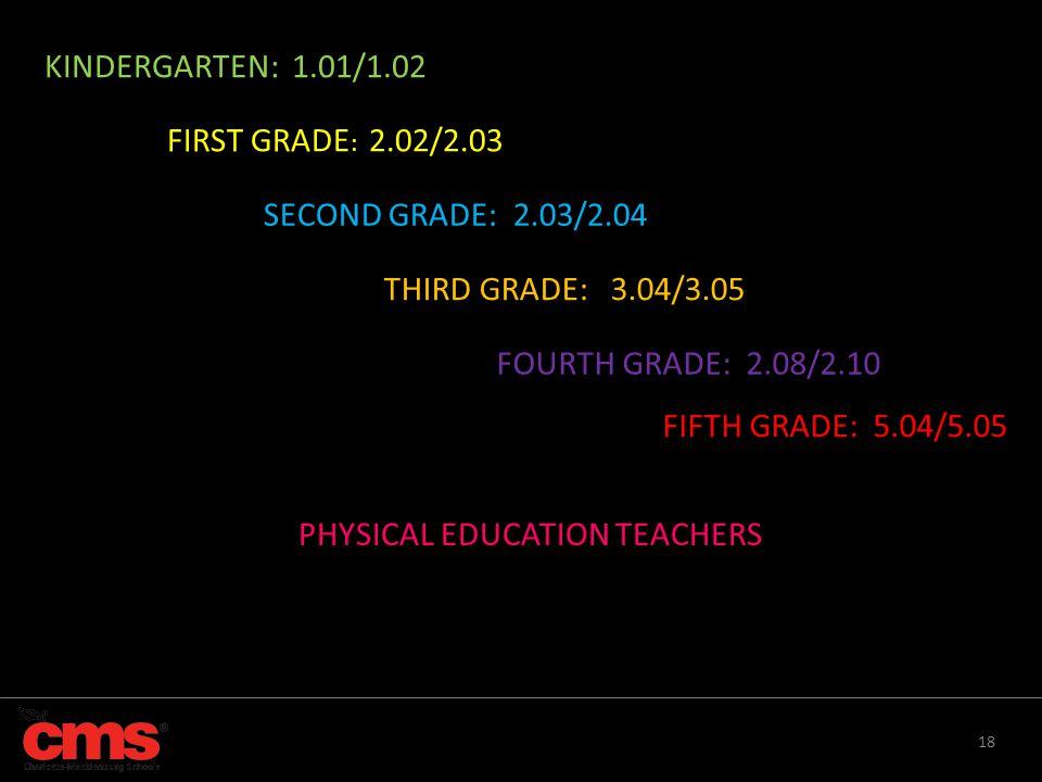 18 KINDERGARTEN: 1.01/1.02 FIRST GRADE : 2.02/2.03 SECOND GRADE: 2.03/2.04 THIRD GRADE: 3.04/3.05 FOURTH GRADE: 2.08/2.10 FIFTH GRADE: 5.04/5.05 PHYSI