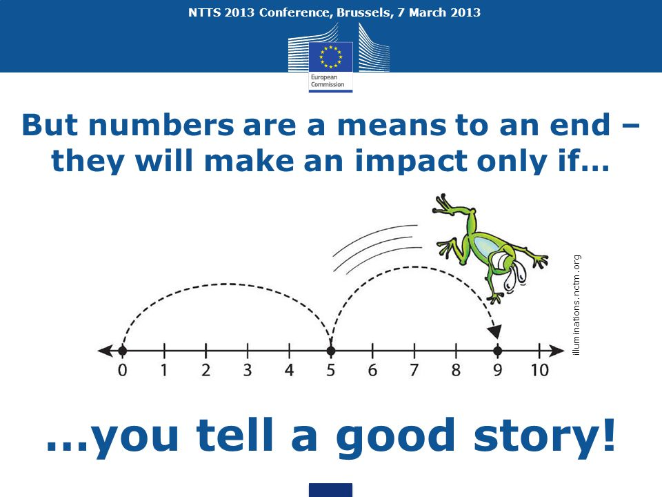 NTTS 2013 Conference, Brussels, 7 March 2013 But numbers are a means to an end – they will make an impact only if… illuminations.nctm.org …you tell a good story!
