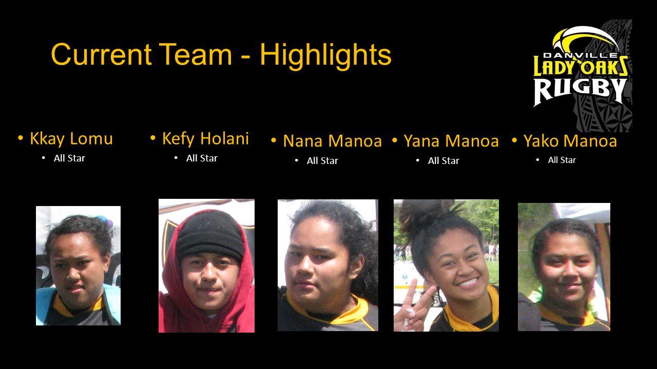 Current Team - Highlights Kkay Lomu All Star Yako Manoa All Star Yana Manoa All Star Kefy Holani All Star Nana Manoa All Star