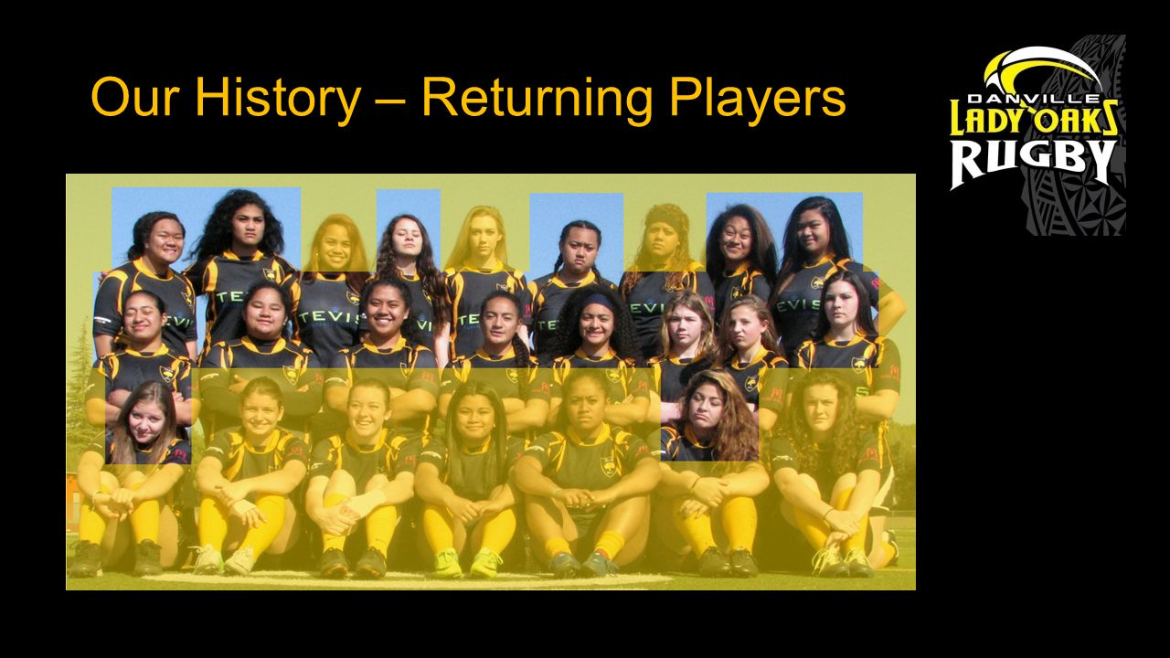 Our History – Returning Players