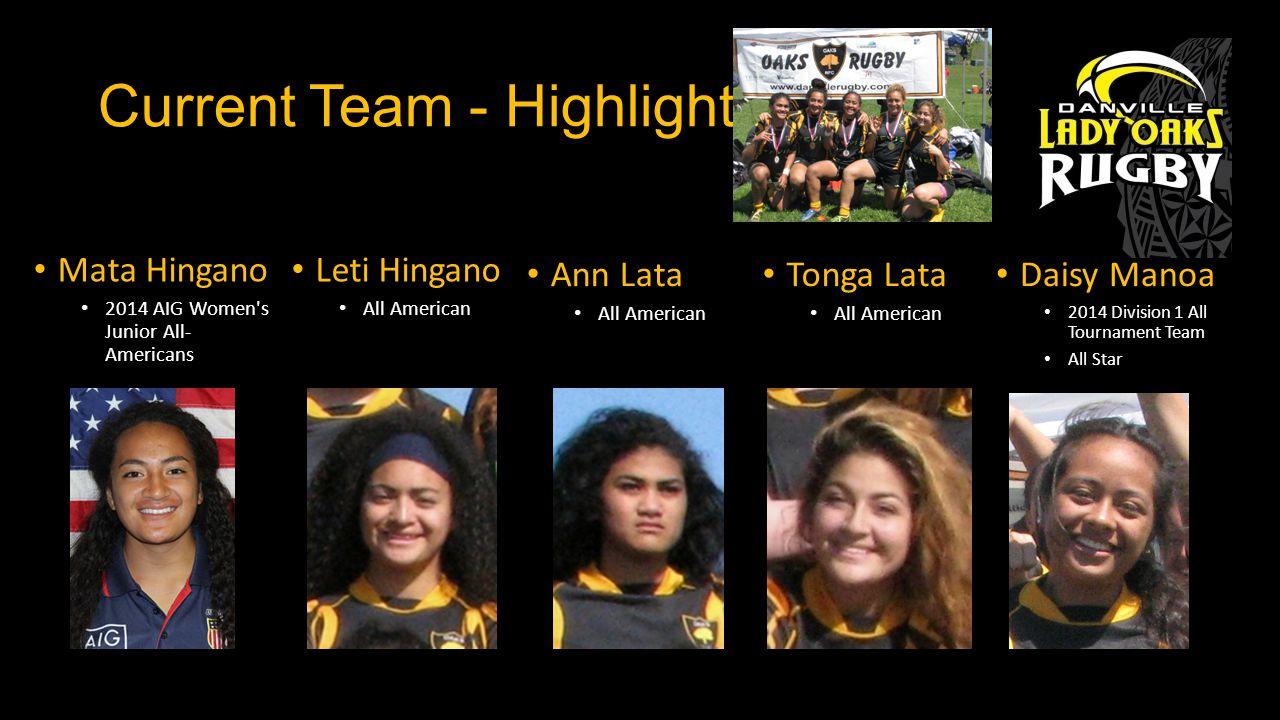 Current Team - Highlights Mata Hingano 2014 AIG Women s Junior All- Americans Daisy Manoa 2014 Division 1 All Tournament Team All Star Tonga Lata All American Leti Hingano All American Ann Lata All American