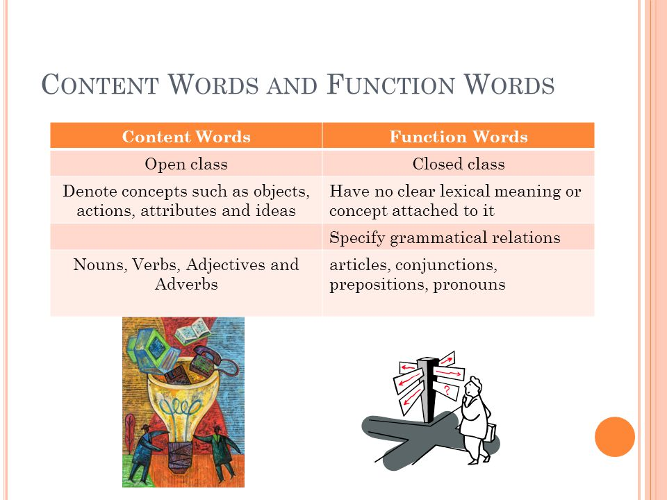 C ONTENT W ORDS AND F UNCTION W ORDS Content WordsFunction Words Open classClosed class Denote concepts such as objects, actions, attributes and ideas Have no clear lexical meaning or concept attached to it Specify grammatical relations Nouns, Verbs, Adjectives and Adverbs articles, conjunctions, prepositions, pronouns