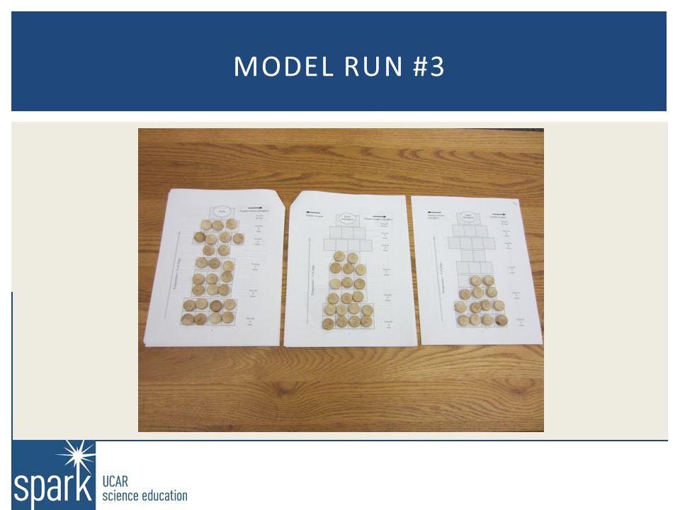 MODEL RUN #3