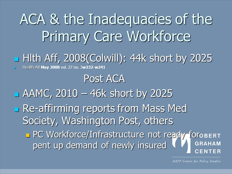 ACA & the Inadequacies of the Primary Care Workforce Hlth Aff, 2008(Colwill): 44k short by 2025 Hlth Aff, 2008(Colwill): 44k short by 2025 Health Aff Health Aff May 2008 vol.