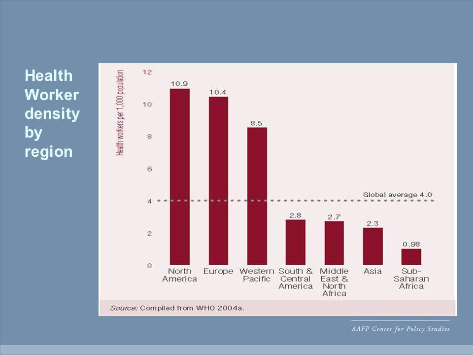 Health Worker density by region