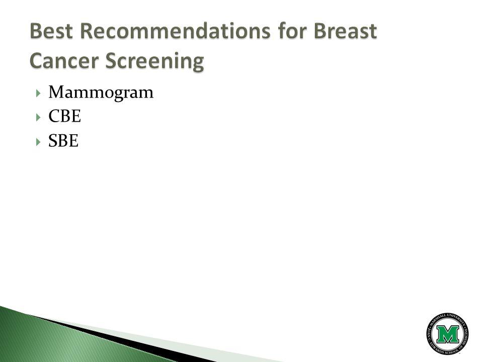  Mammogram  CBE  SBE