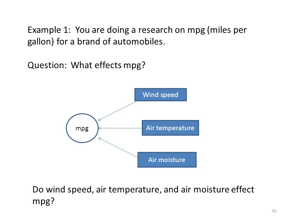 Example 1: You are doing a research on mpg (miles per gallon) for a brand of automobiles.