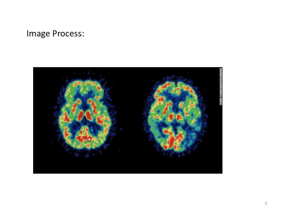 Image Process: 9