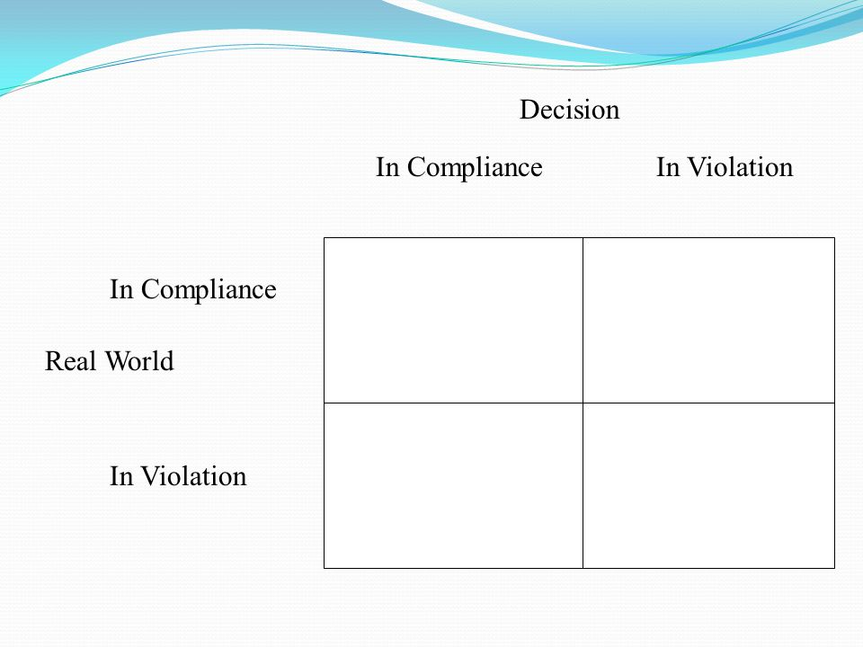 Real World Decision In ComplianceIn Violation In Compliance