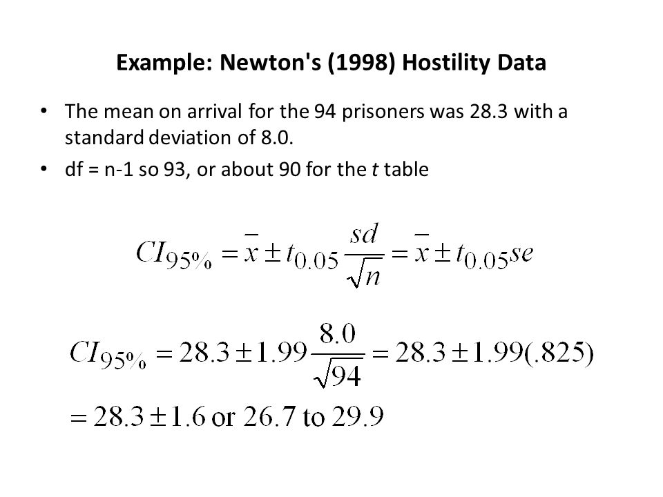 Example: Newton s (1998) Hostility Data The mean on arrival for the 94 prisoners was 28.3 with a standard deviation of 8.0.