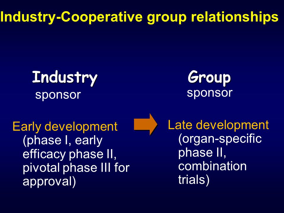Industry-Cooperative group relationships sponsor Industry Early development (phase I, early efficacy phase II, pivotal phase III for approval)Group Late development (organ-specific phase II, combination trials) sponsor