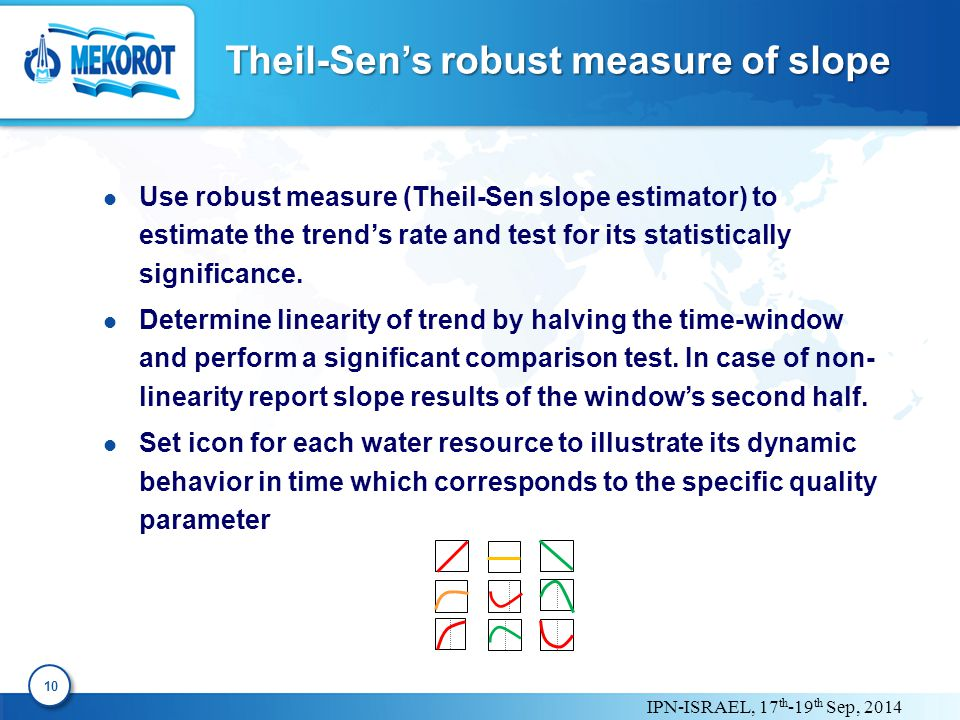 IPN-ISRAEL, 17 th -19 th Sep, 2014 Theil-Sen's robust measure of slope 10 Use robust measure (Theil-Sen slope estimator) to estimate the trend's rate and test for its statistically significance.