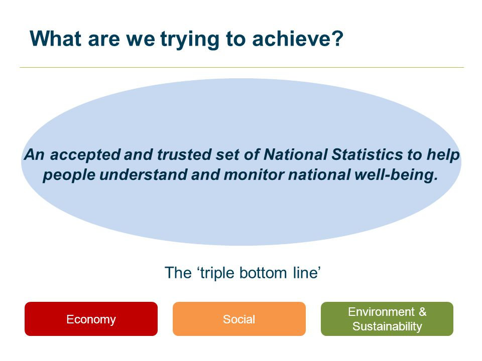 What are we trying to achieve? An accepted and trusted set of National Statistics to help people understand and monitor national well-being. EconomySo