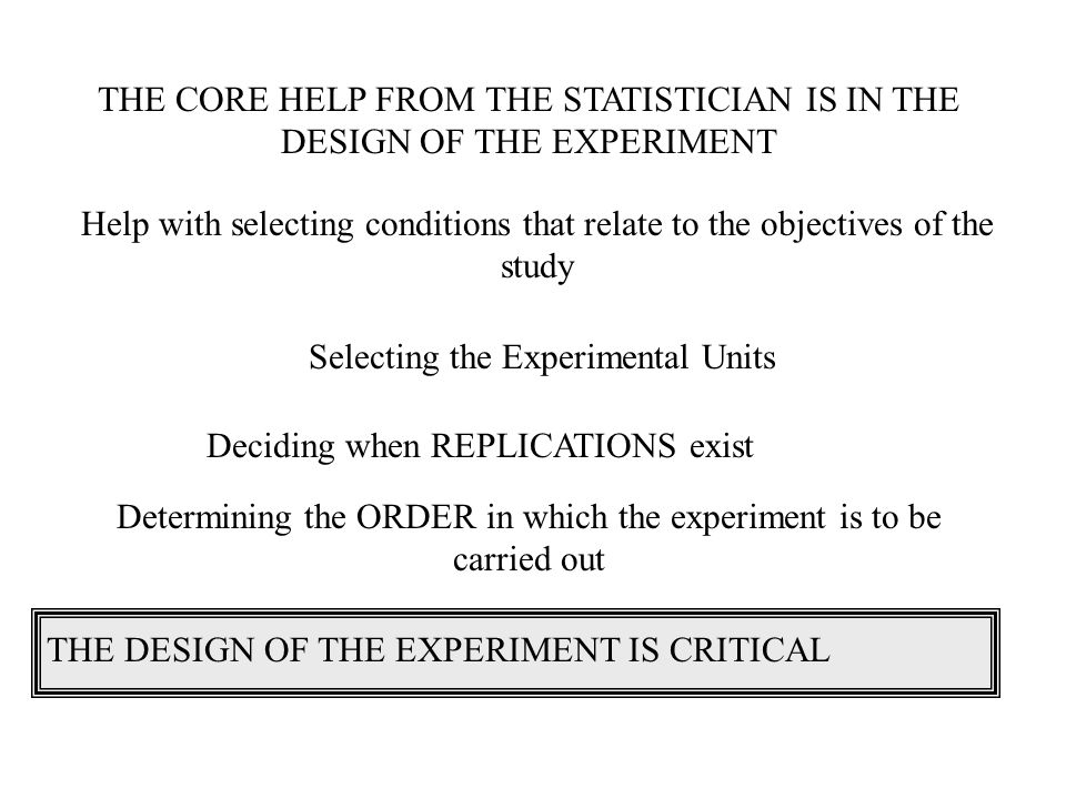 THE CORE HELP FROM THE STATISTICIAN IS IN THE DESIGN OF THE EXPERIMENT Help with selecting conditions that relate to the objectives of the study Selecting the Experimental Units Deciding when REPLICATIONS exist Determining the ORDER in which the experiment is to be carried out THE DESIGN OF THE EXPERIMENT IS CRITICAL