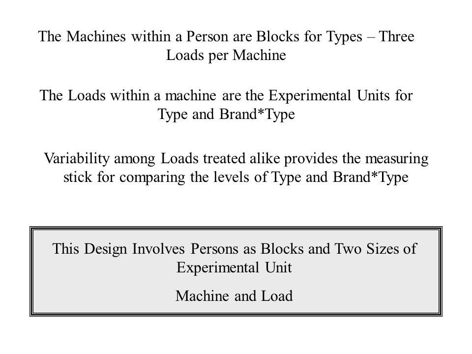 The Machines within a Person are Blocks for Types – Three Loads per Machine The Loads within a machine are the Experimental Units for Type and Brand*T