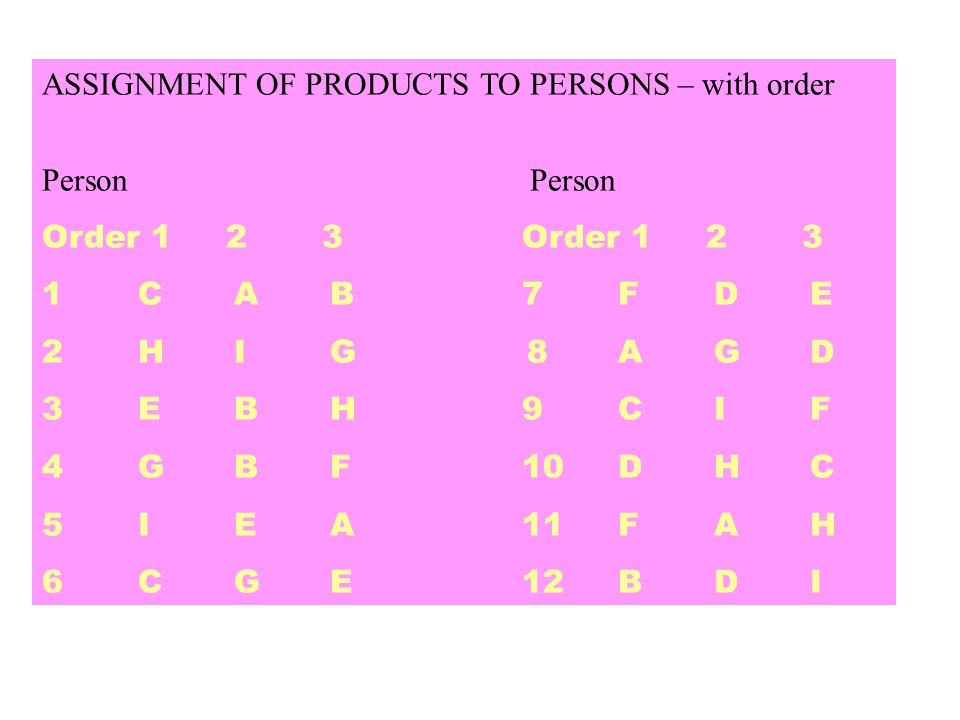 ASSIGNMENT OF PRODUCTS TO PERSONS – with order Person Order 1 2 3 1CAB 7FDE 2HIG 8AGD 3EBH9CIF 4GBF10DHC 5IEA11FAH 6CGE12BDI