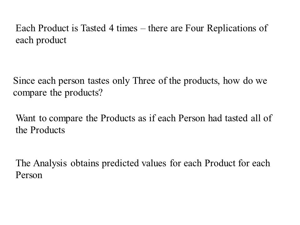 Each Product is Tasted 4 times – there are Four Replications of each product Since each person tastes only Three of the products, how do we compare th