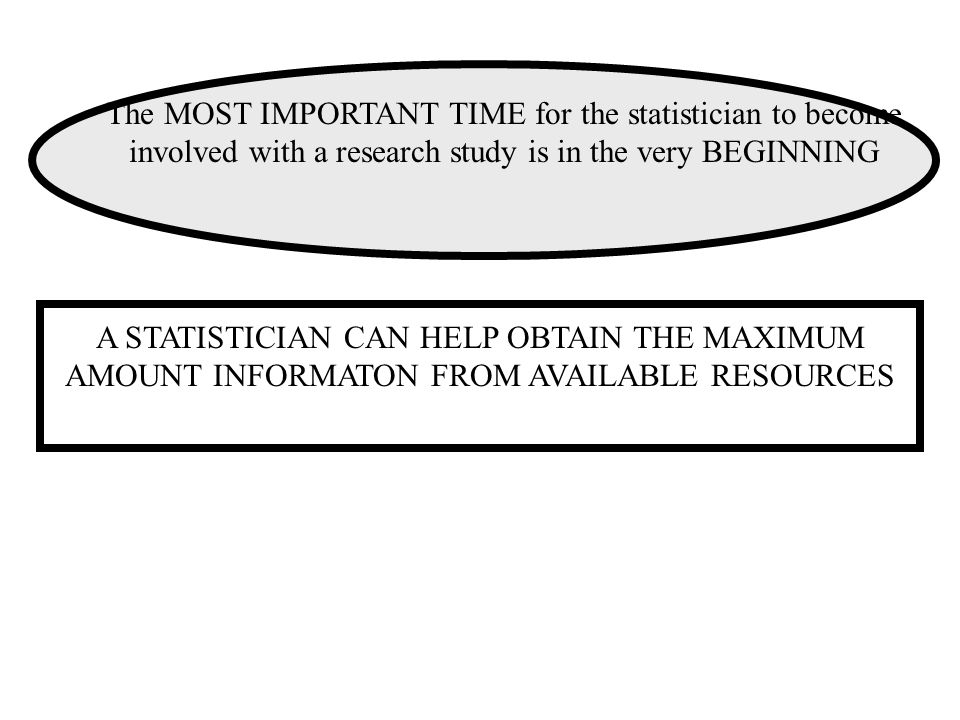 A STATISTICIAN CAN HELP OBTAIN THE MAXIMUM AMOUNT INFORMATON FROM AVAILABLE RESOURCES The MOST IMPORTANT TIME for the statistician to become involved with a research study is in the very BEGINNING