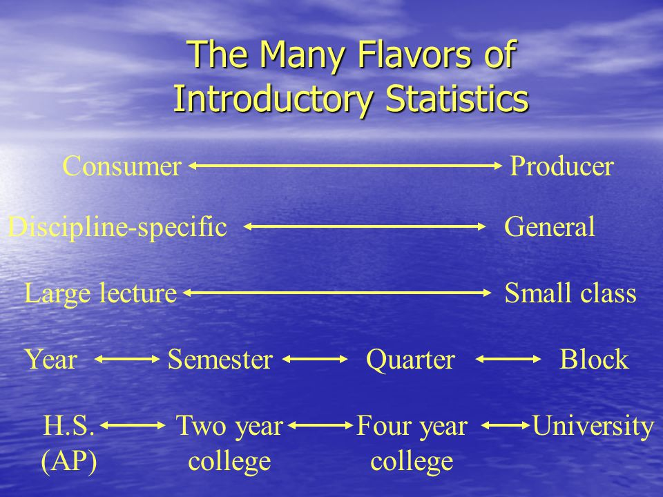 The Many Flavors of Introductory Statistics ConsumerProducer GeneralDiscipline-specific Large lectureSmall class YearBlockSemesterQuarter H.S.