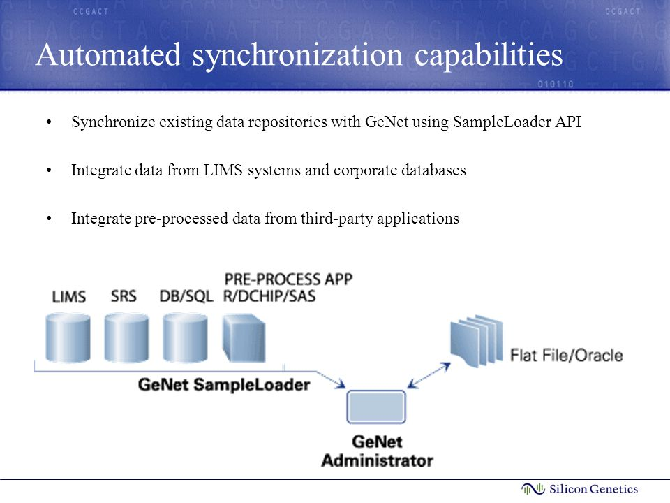 Automated synchronization capabilities Synchronize existing data repositories with GeNet using SampleLoader API Integrate data from LIMS systems and corporate databases Integrate pre-processed data from third-party applications