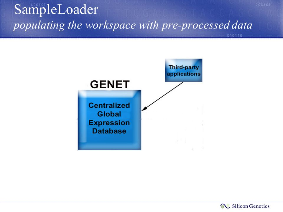 SampleLoader populating the workspace with pre-processed data