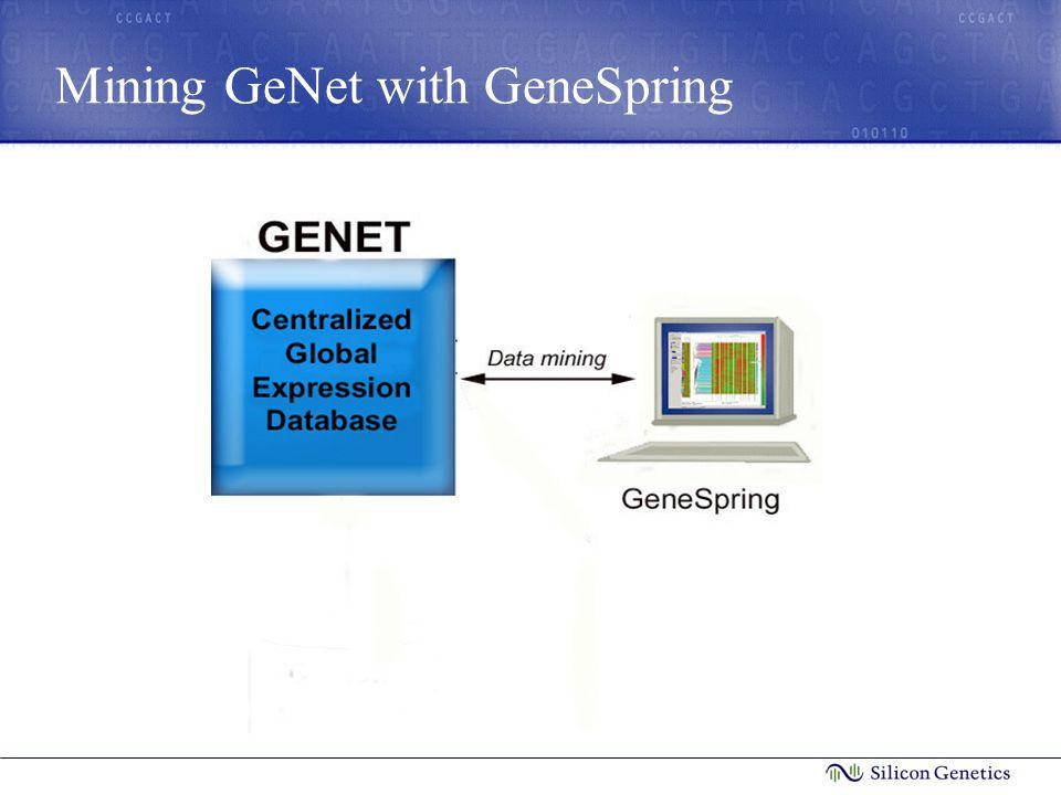 Mining GeNet with GeneSpring