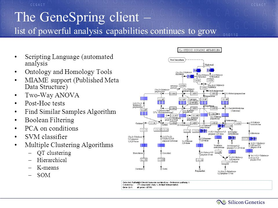 The GeneSpring client – list of powerful analysis capabilities continues to grow Scripting Language (automated analysis Ontology and Homology Tools MIAME support (Published Meta Data Structure) Two-Way ANOVA Post-Hoc tests Find Similar Samples Algorithm Boolean Filtering PCA on conditions SVM classifier Multiple Clustering Algorithms –QT clustering –Hierarchical –K-means –SOM